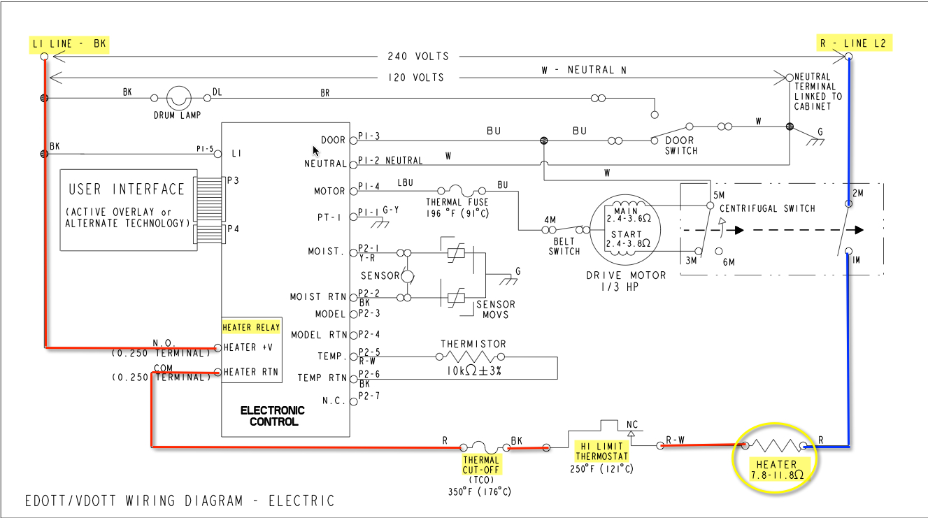 whirlpool dryer schematic the master samurai tech academy Whirlpool Electric Dryer Parts Diagram