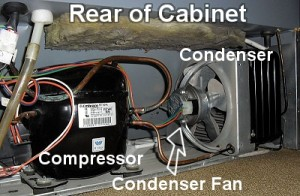 The compressor compartment at the back of the fridge