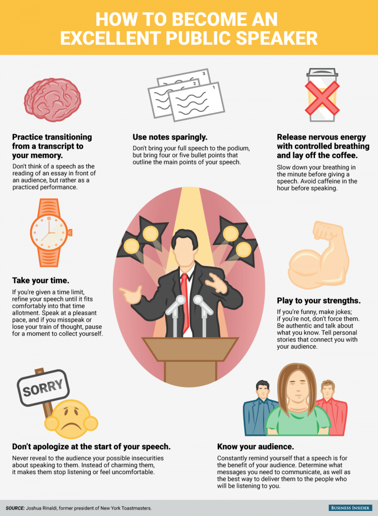bi_graphic_the-ultimate-guide-to-becoming-an-excellent-public-speaker